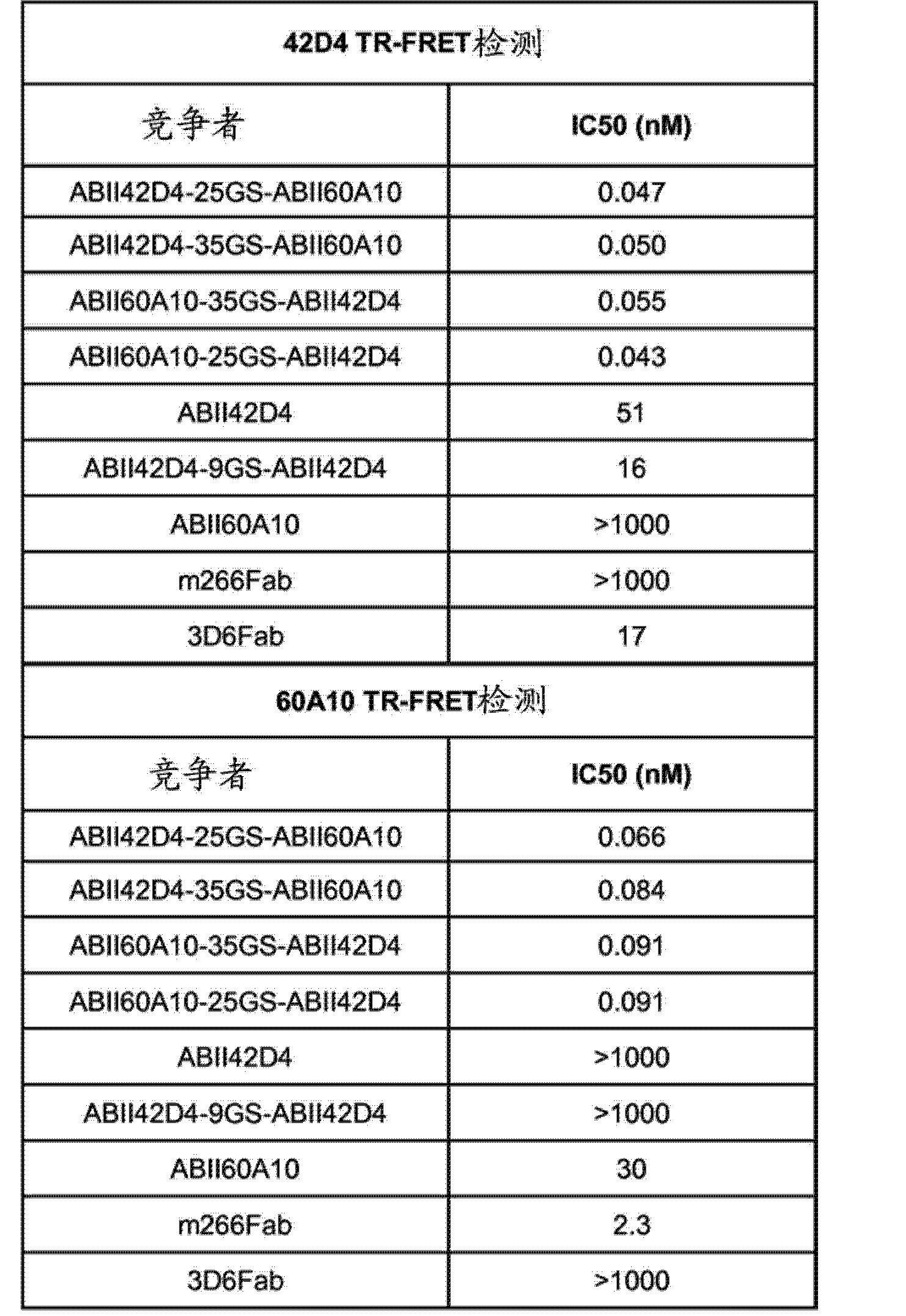 Figure CN102781962BD00651