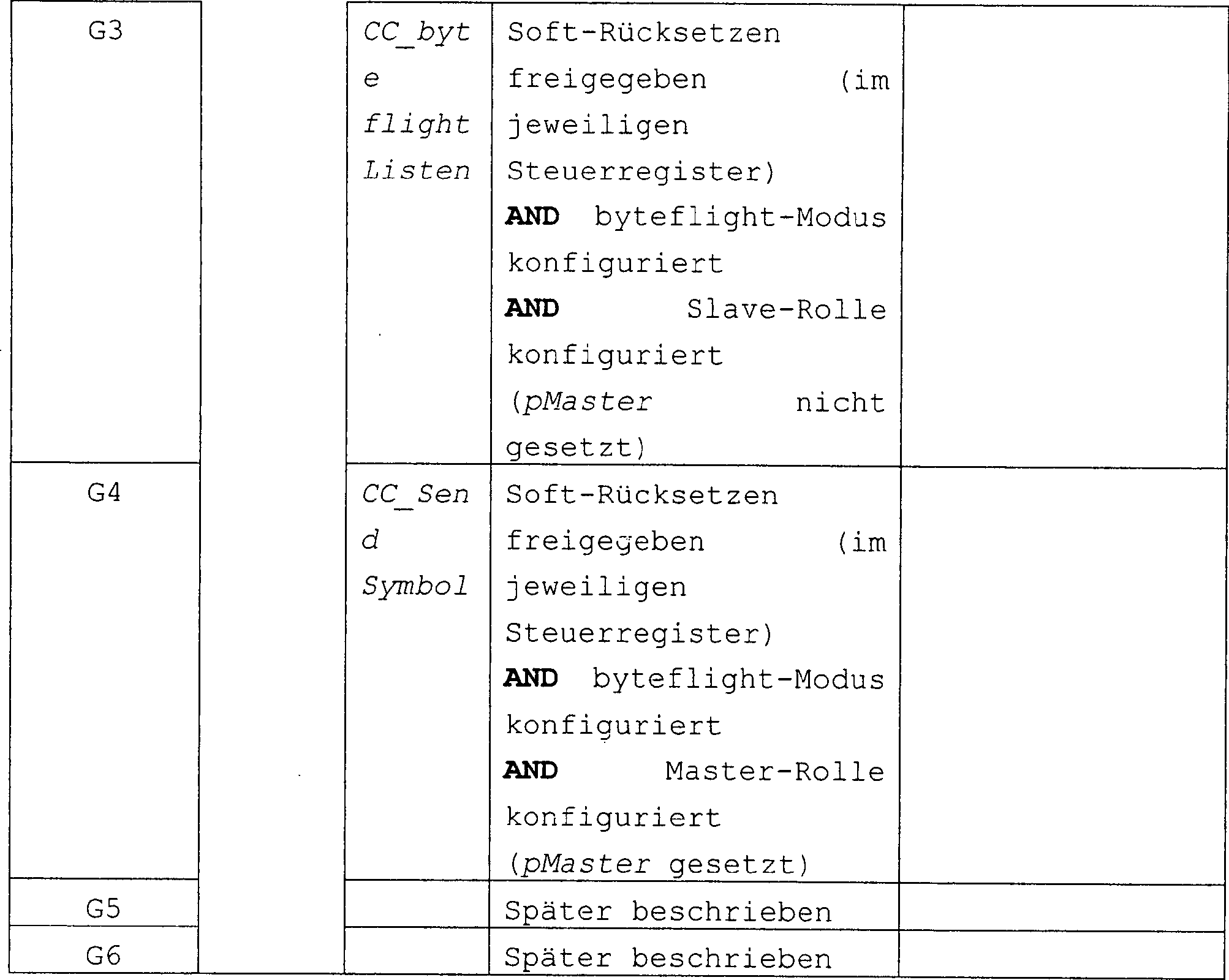 Figure 01930001