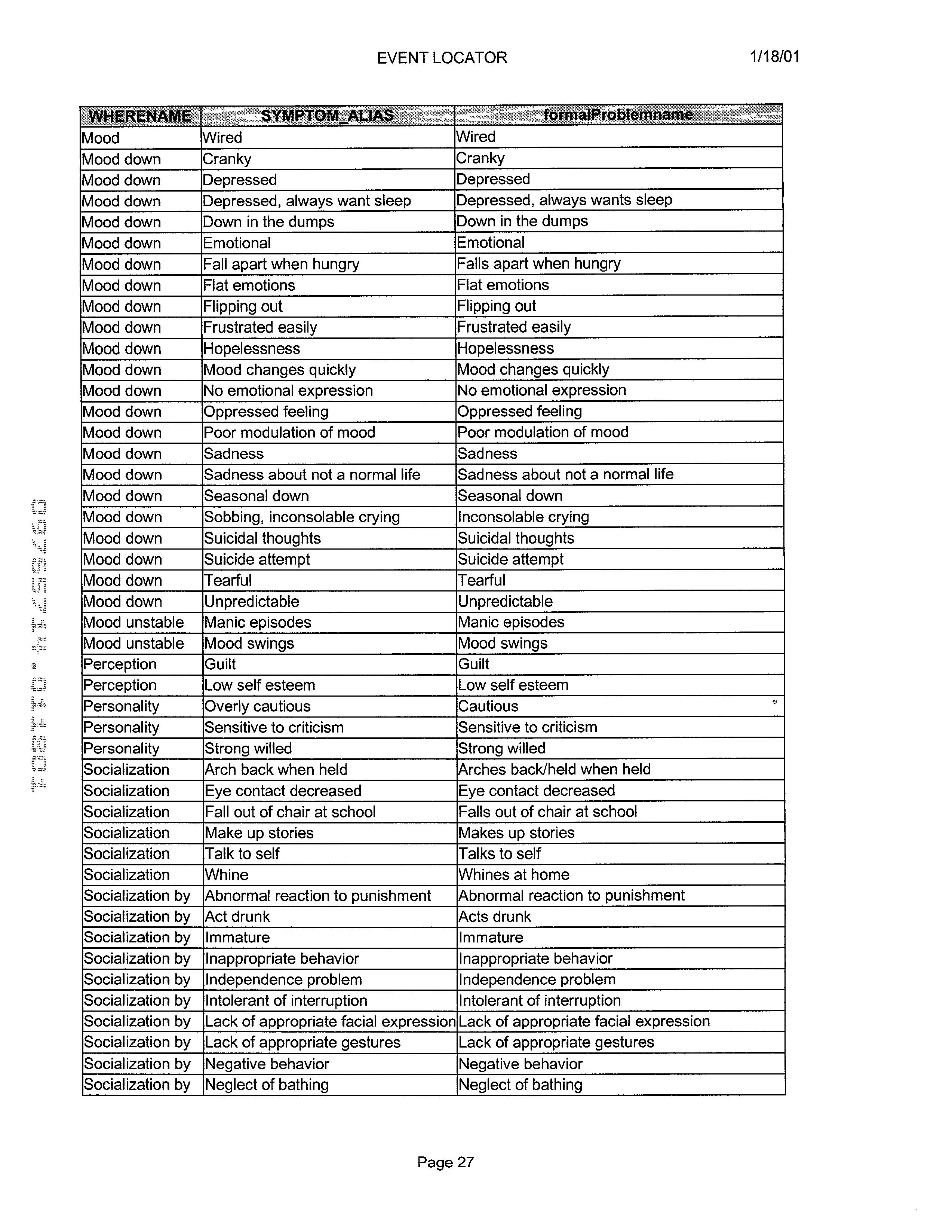 Figure US20030061072A1-20030327-P00028