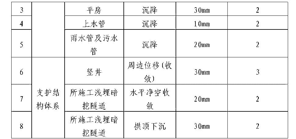 Figure CN104564128BD00211