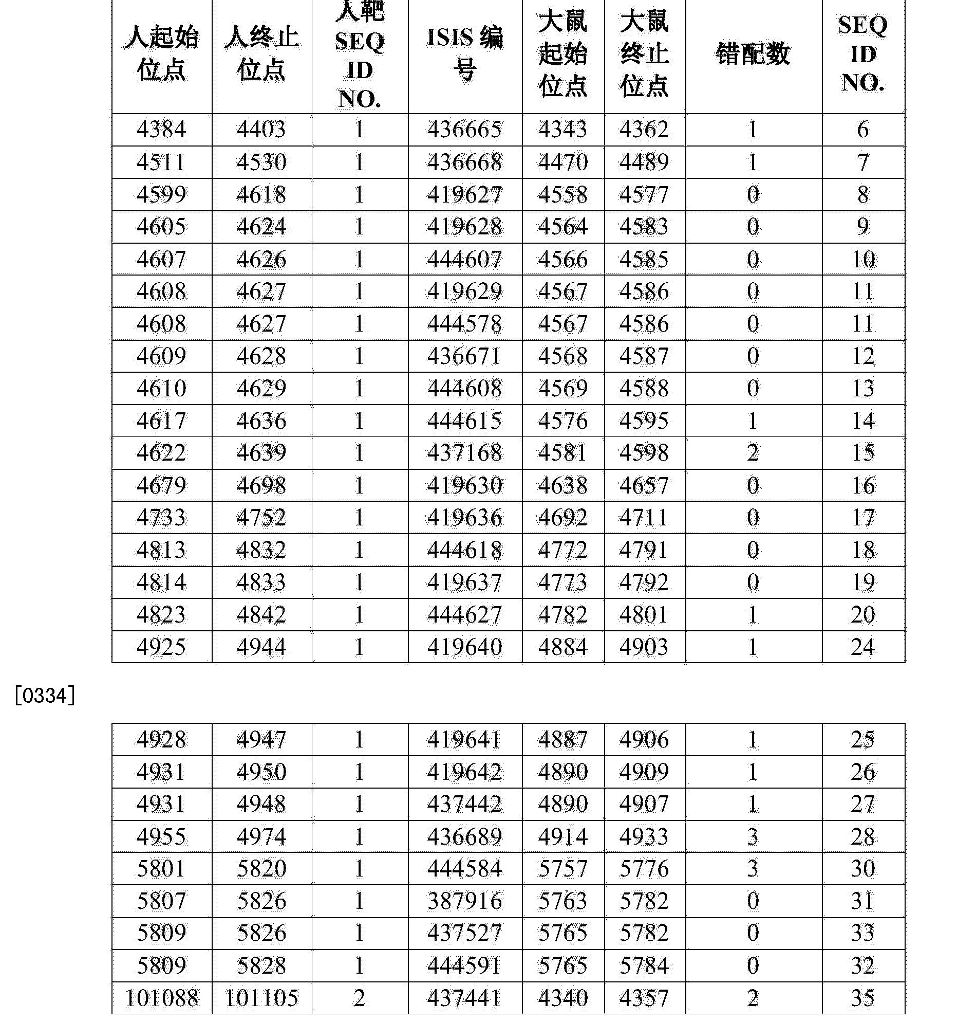 Figure CN104894129AD00371