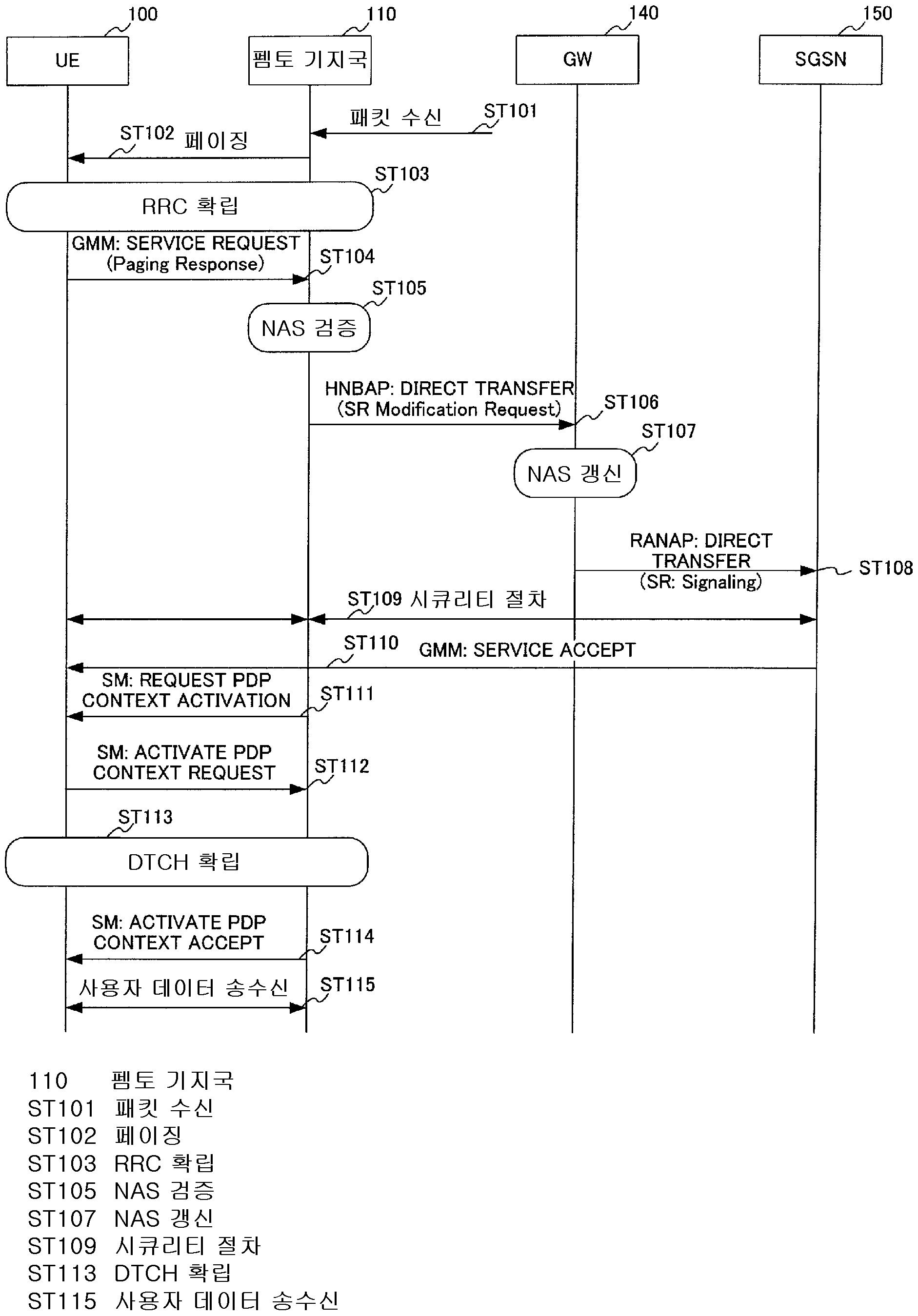 Figure 112011032089132-pct00001