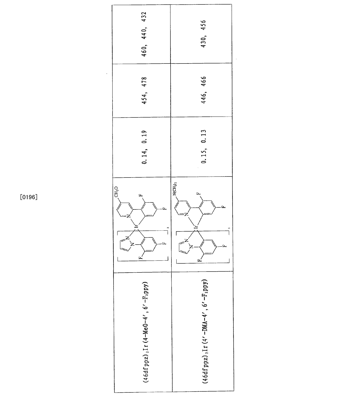 Figure CN101429219BD00301