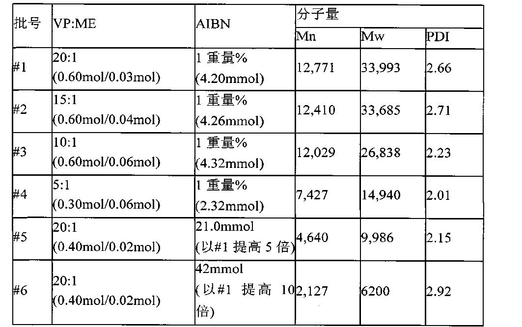 Figure CN102525737BD00112