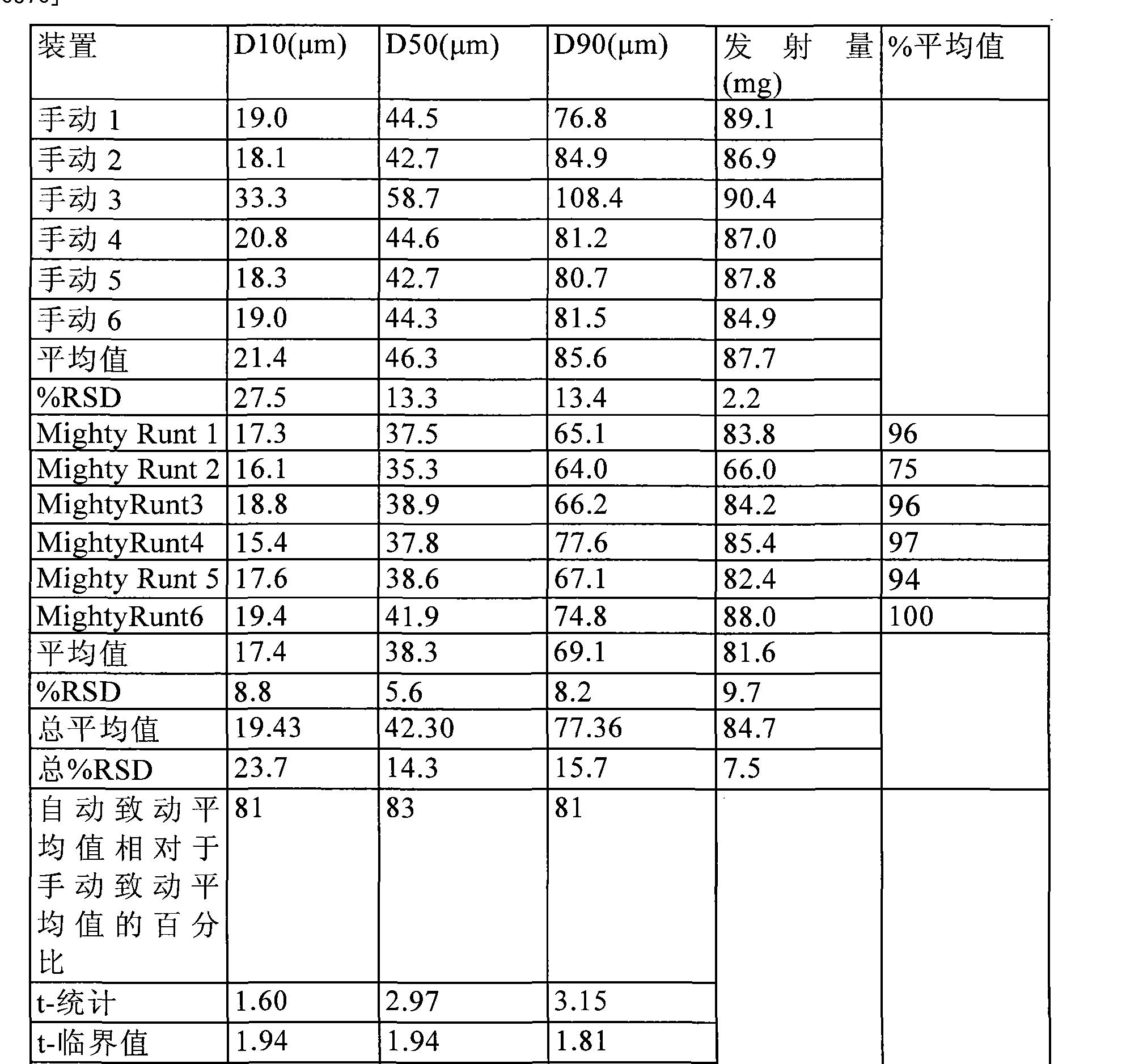 Figure CN101378735BD00502
