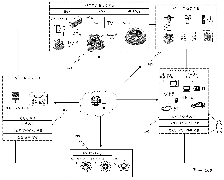 Figure P1020197033286