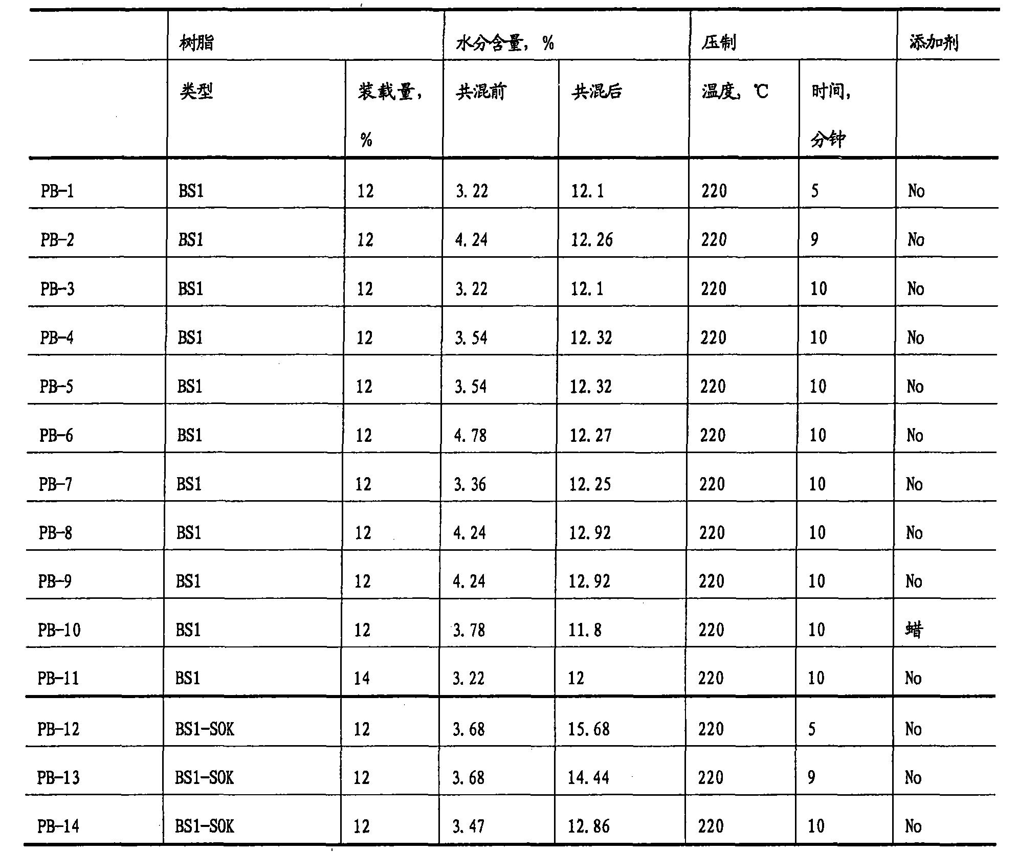 Figure CN101720341BD00101