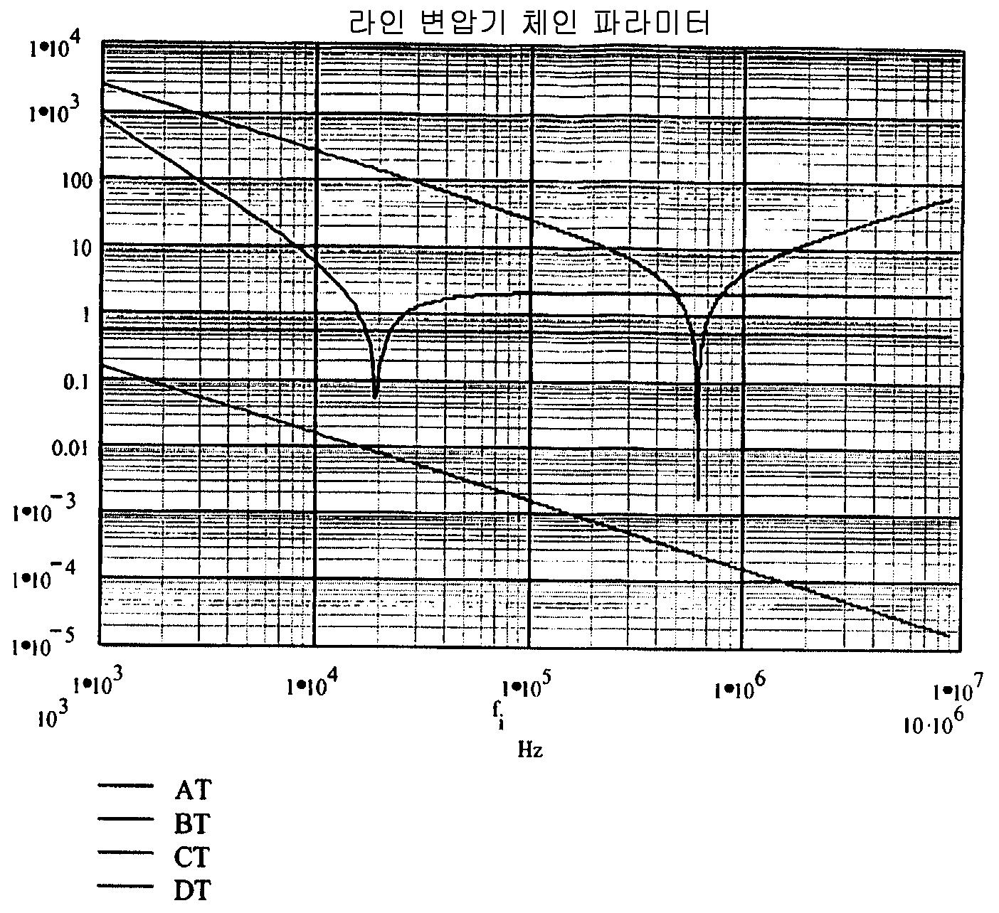 Figure 112005064997734-pct00016