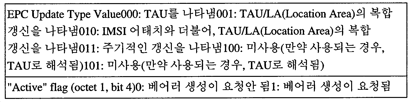 Figure 112015022361790-pct00003