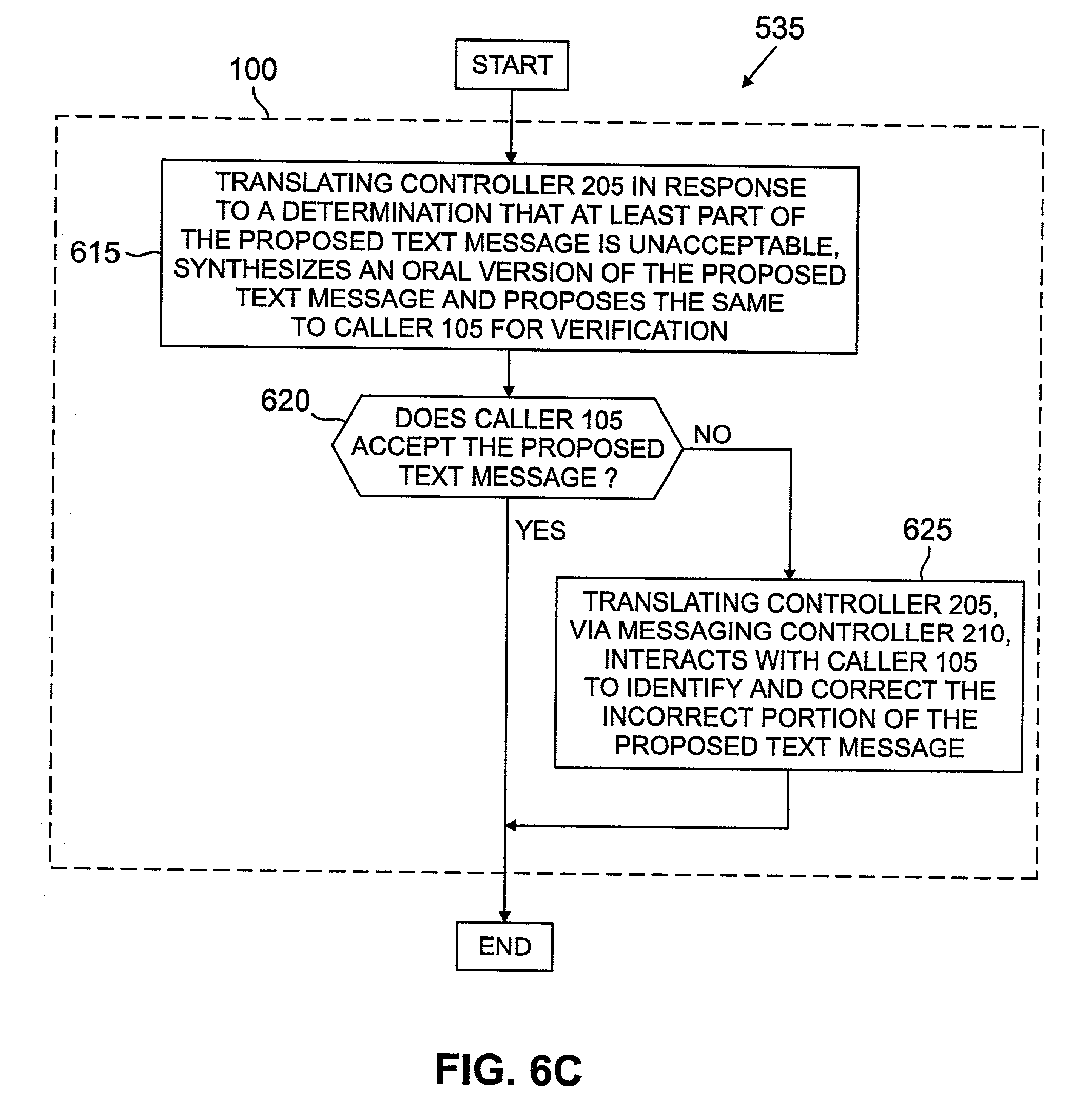 Us20010033639a1 Controller For Use With Communications