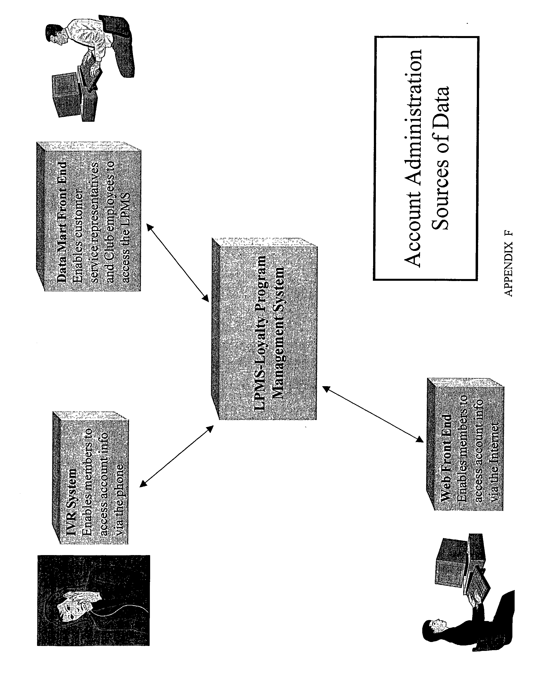 Figure US20030023491A1-20030130-P00067