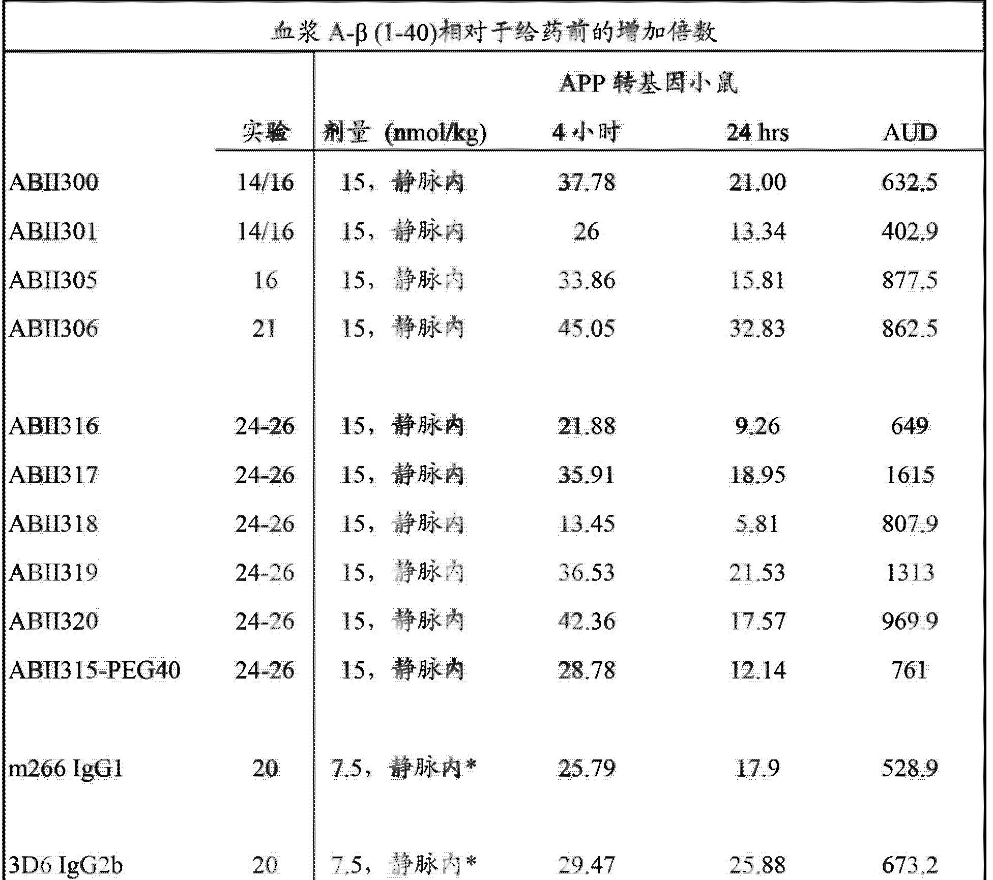 Figure CN102781962BD00761