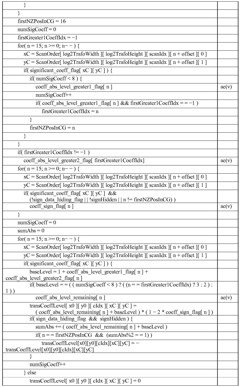 WO2014005092A1 - Sign hiding techniques for quantized transform