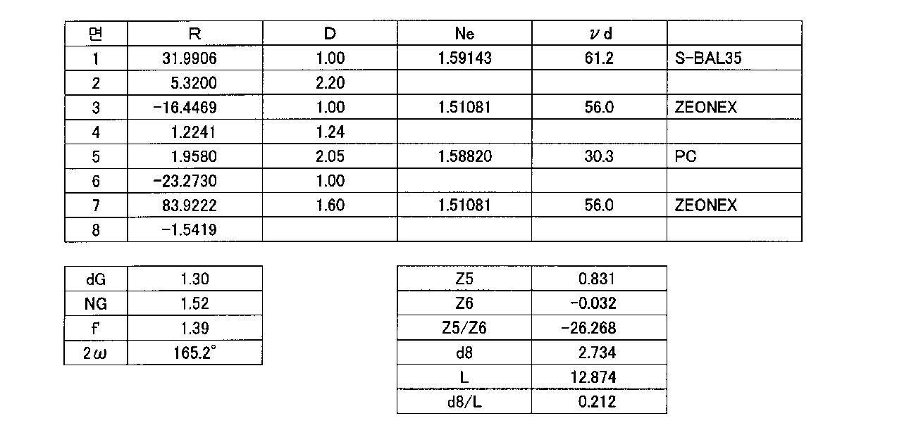Figure 112006012752748-pat00016