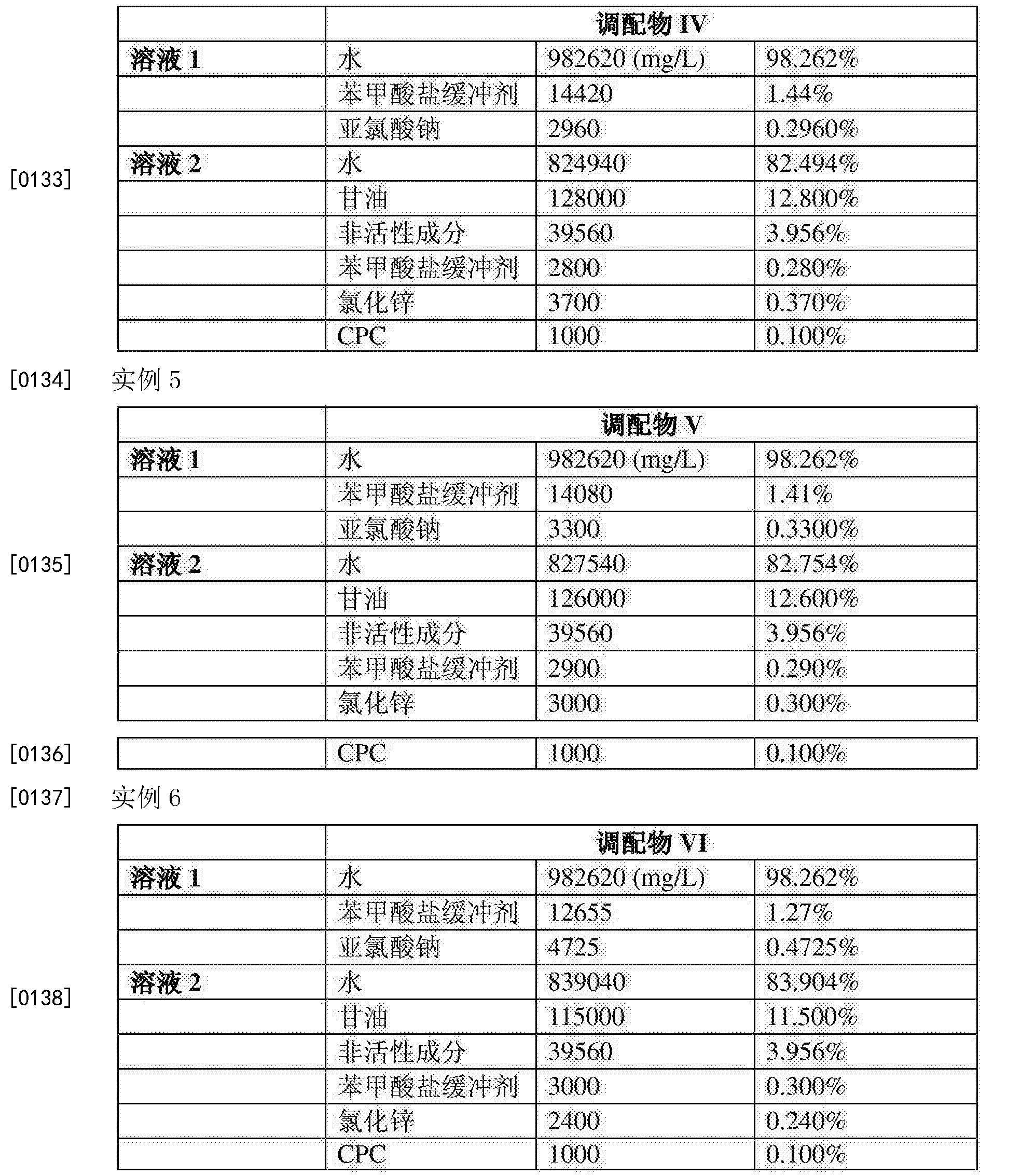 Figure CN103221031BD00201
