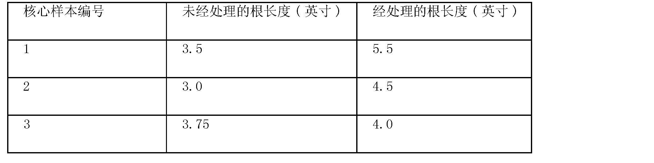 Figure CN102215692AD00201