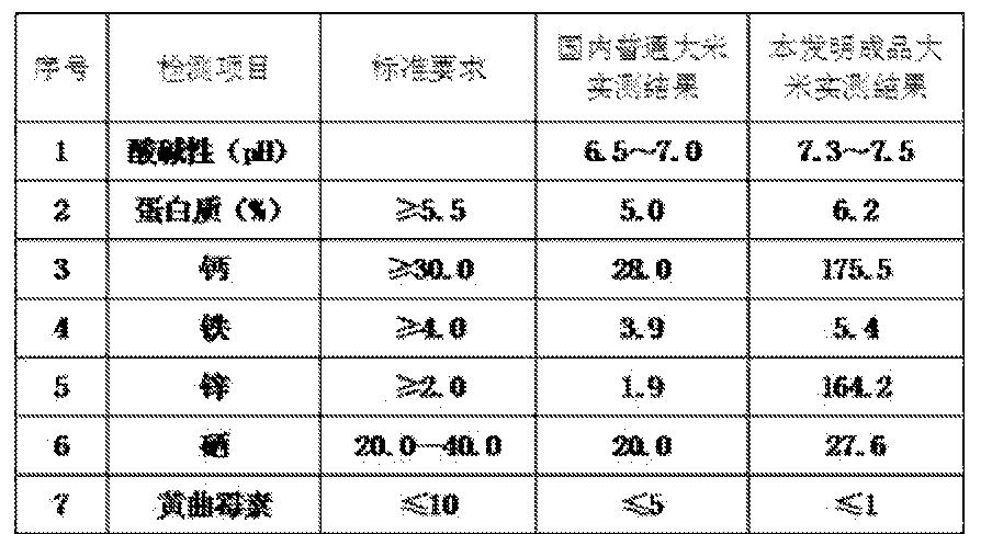 Figure CN106071844AD00091