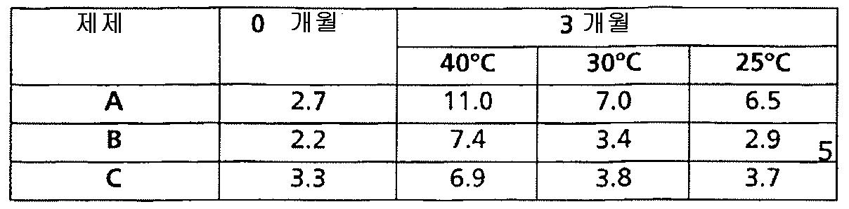 Figure 112011022962401-pat00013