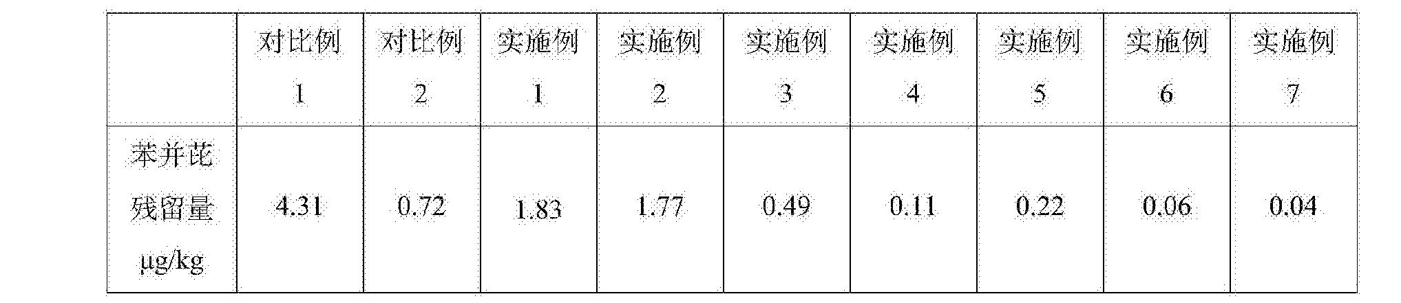Figure CN107683890AD00061