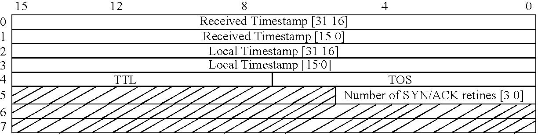 Figure US08218555-20120710-C00004