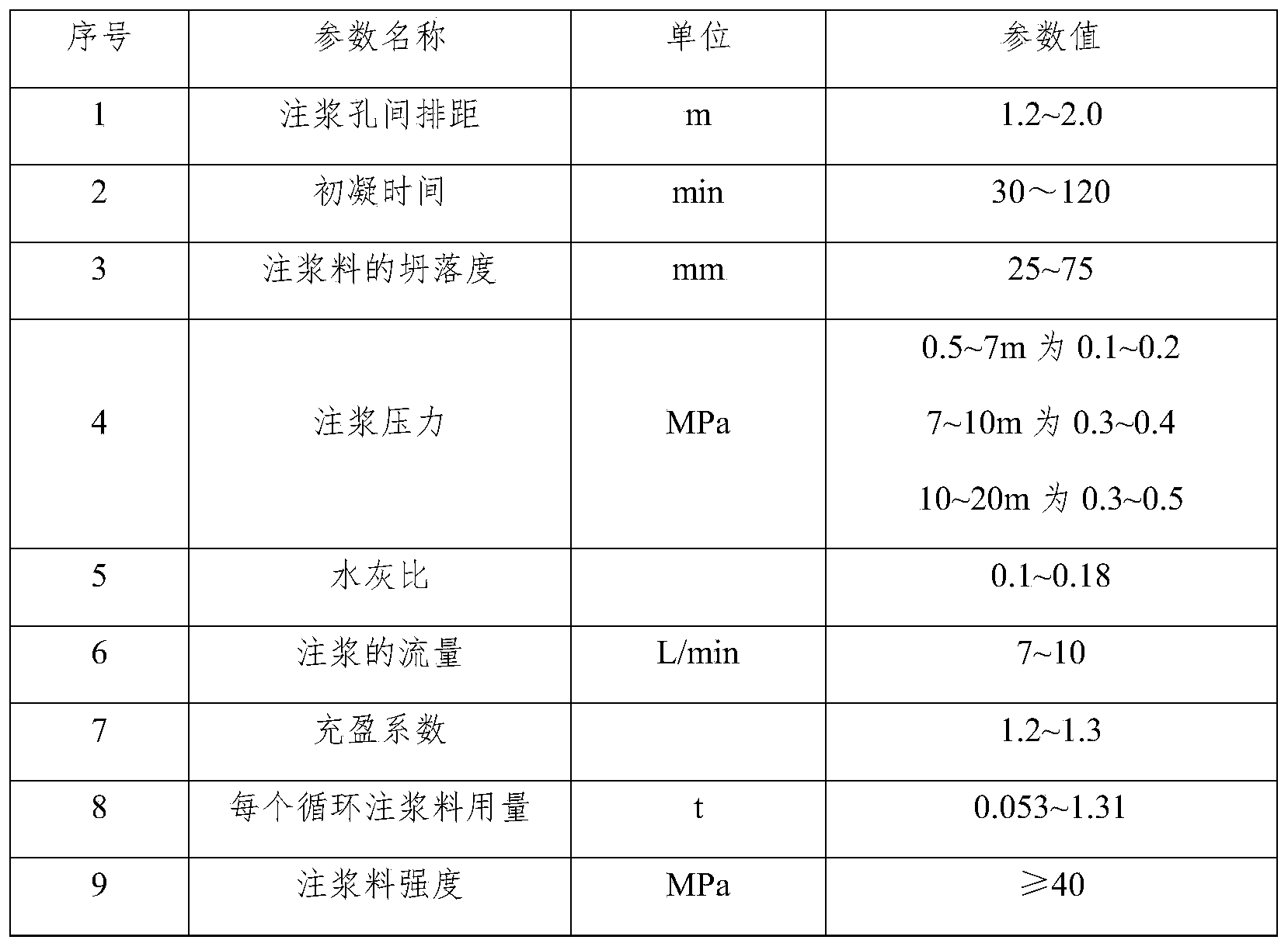 Figure PCTCN2019093503-appb-000002