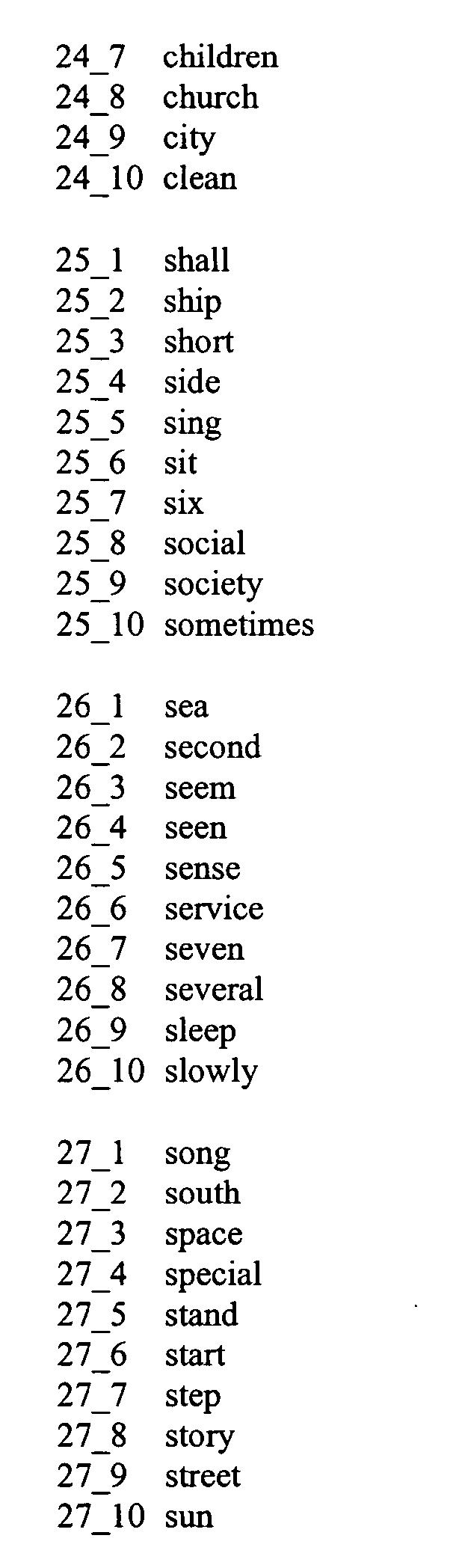 Figure US20050153263A1-20050714-P00038