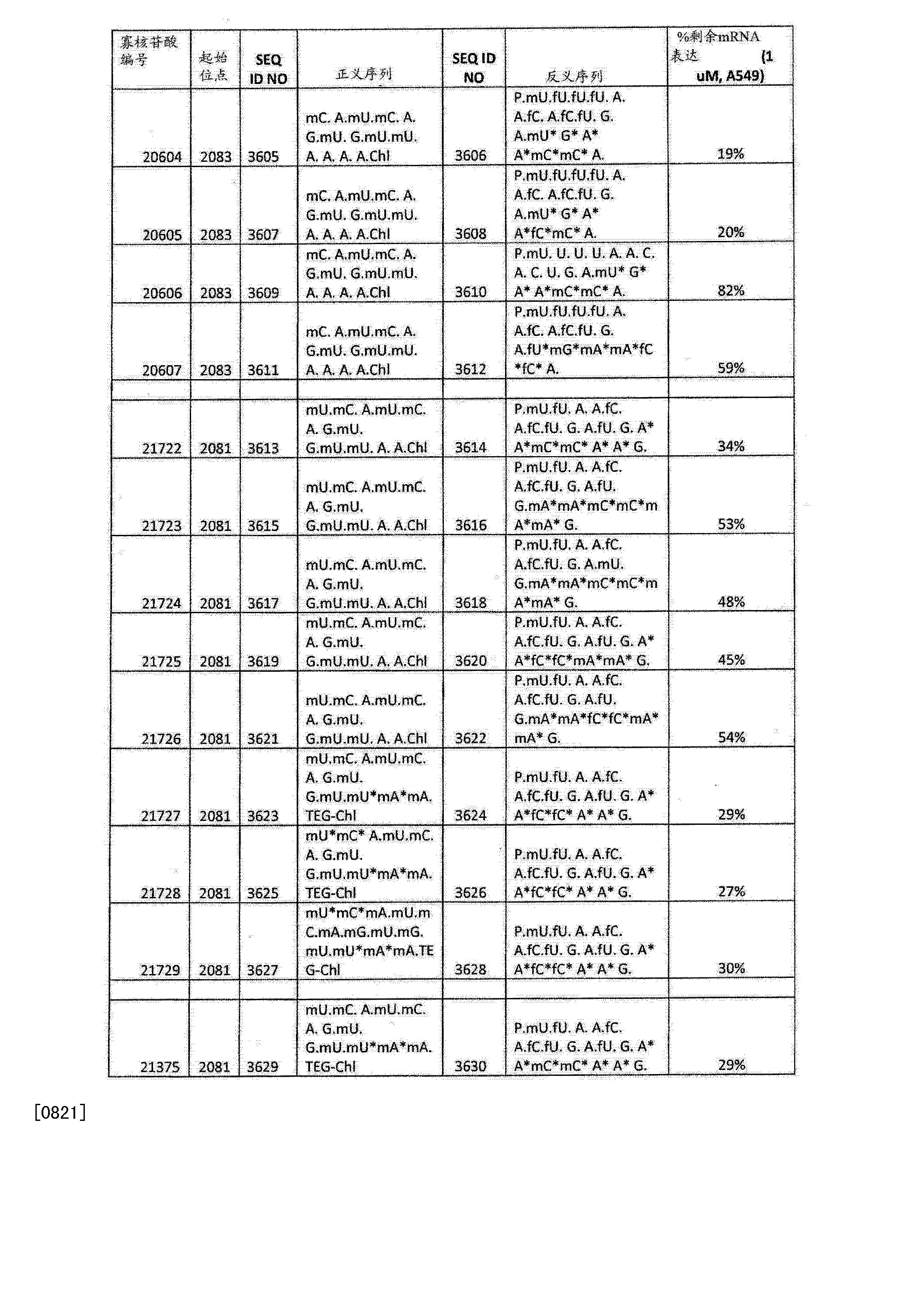 Figure CN103108642BD02031