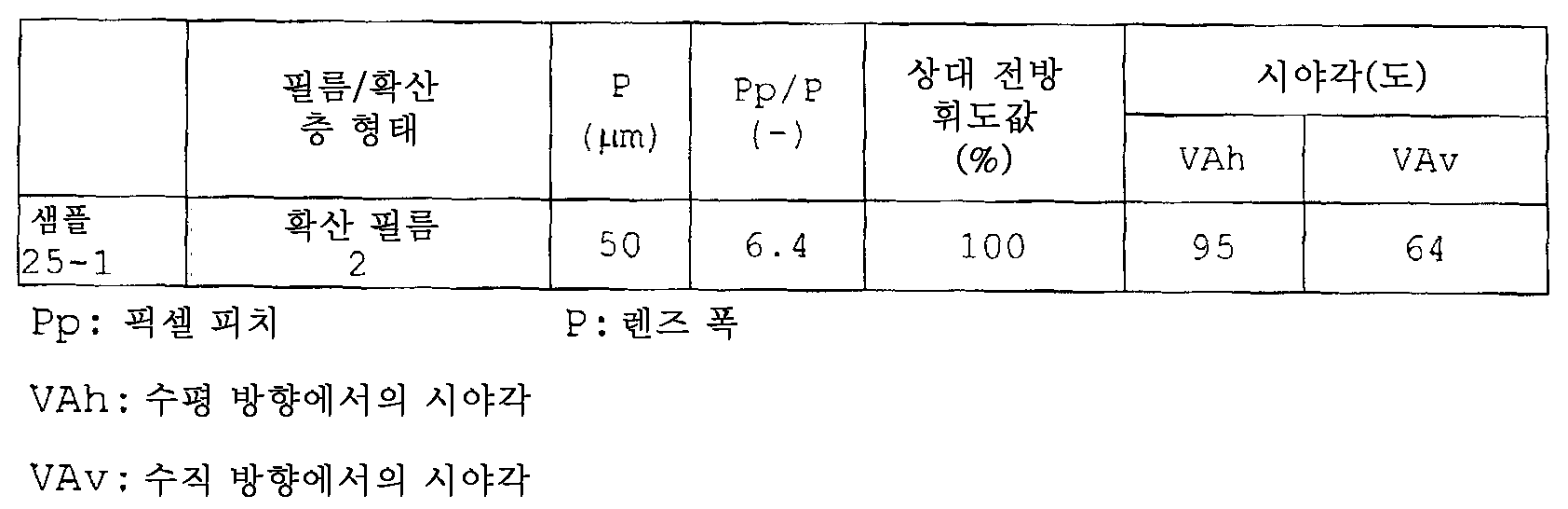 Figure 112007028339804-pat00041