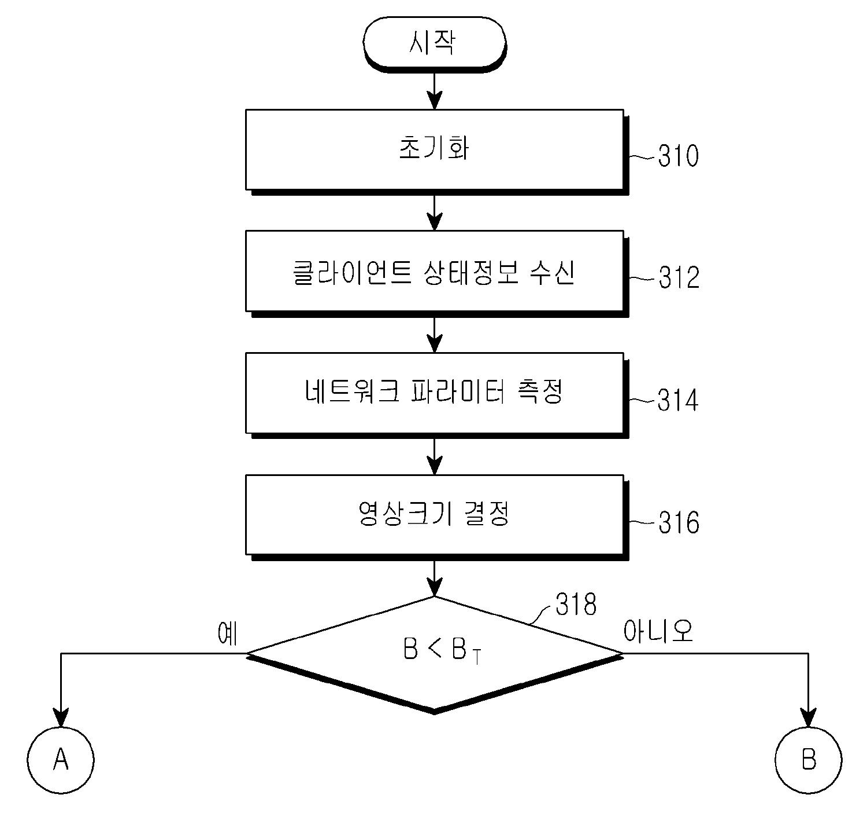 Figure R1020090031903