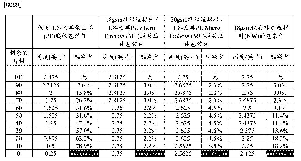 Figure CN104379466AD00121