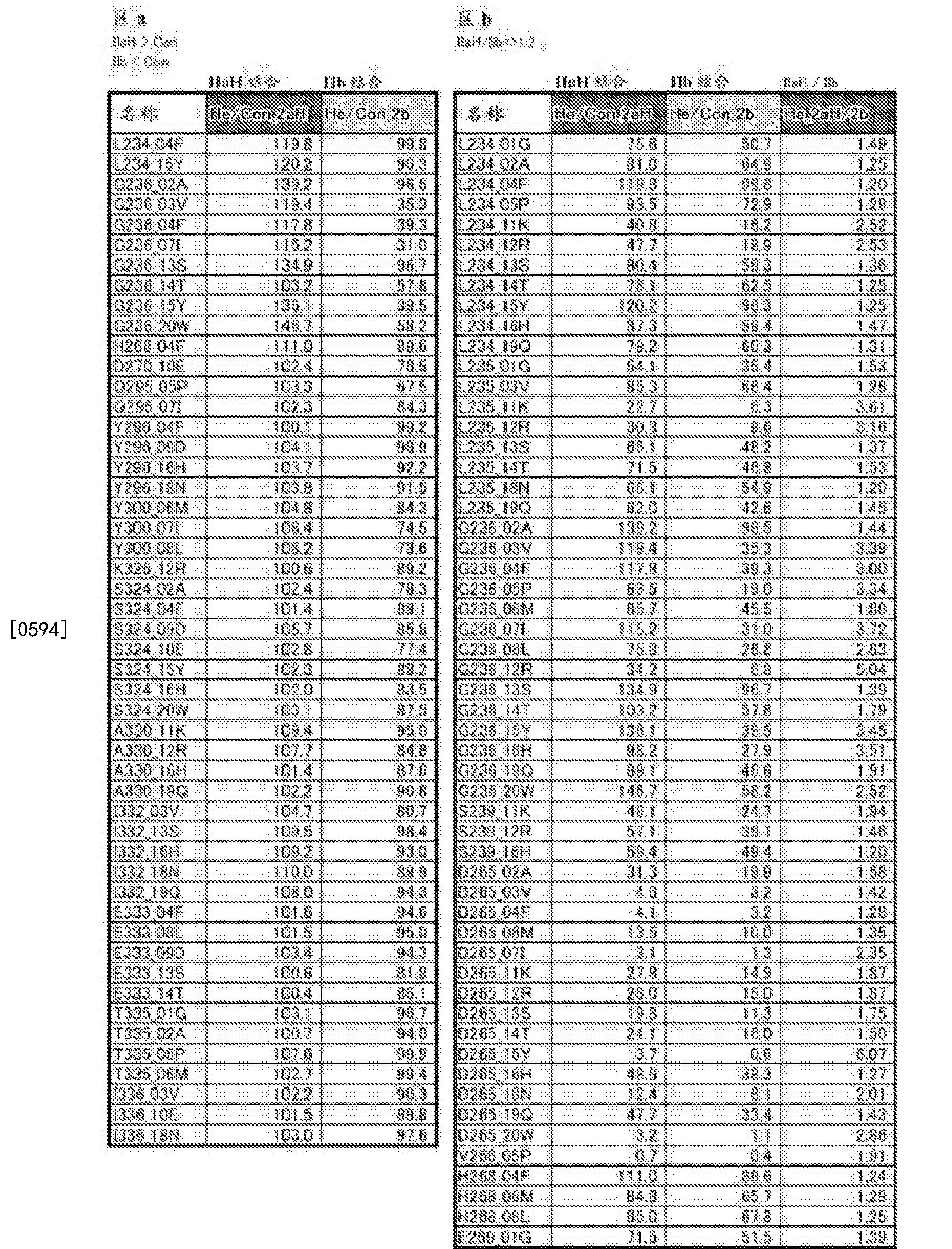 Figure CN105102618BD00971