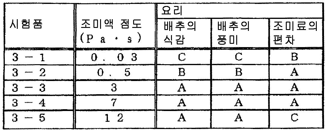 Figure 112009073171440-PCT00005