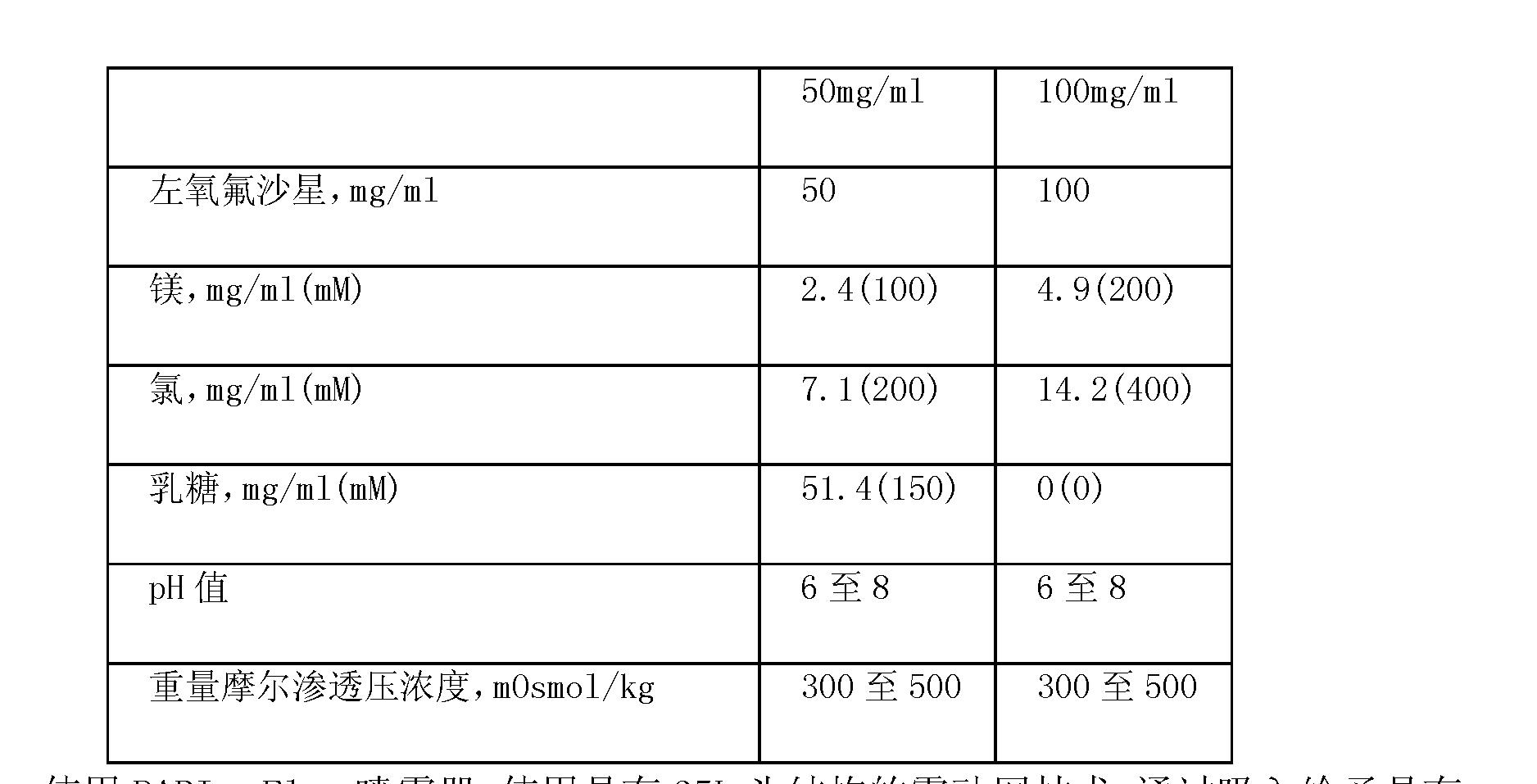 Figure CN102202649AD00342