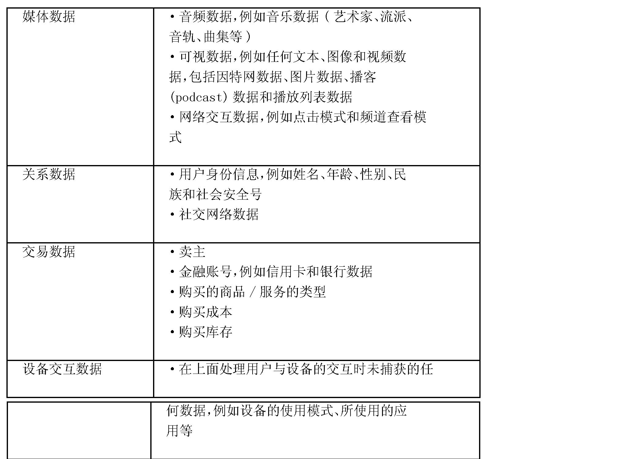 Figure CN101542923BD00131