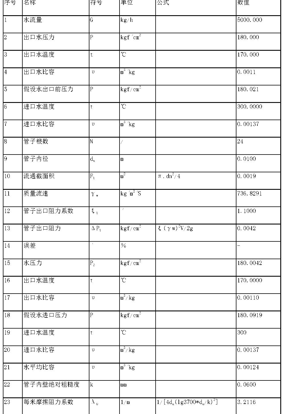 Figure CN105129913AD00071
