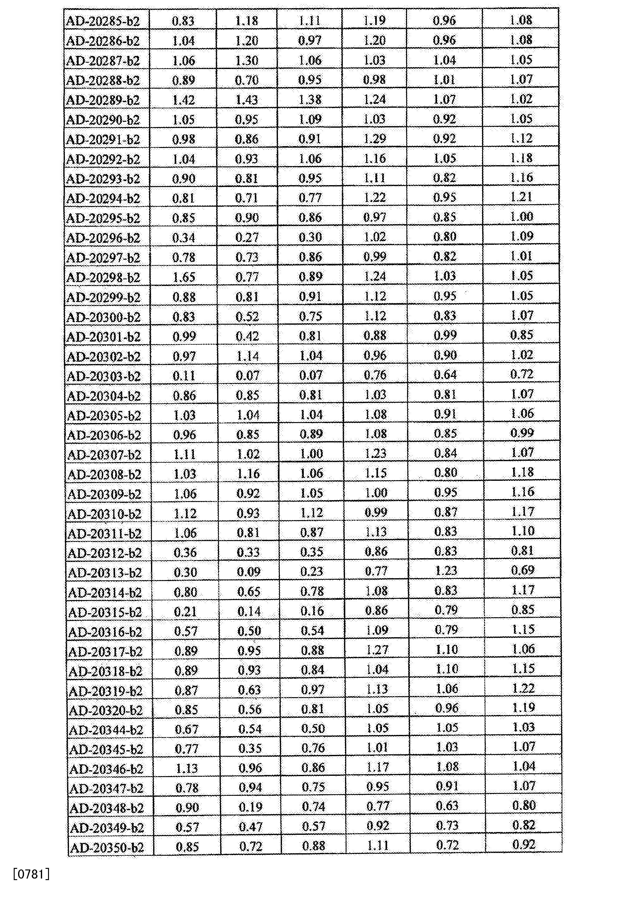 Figure CN105125572AD01421