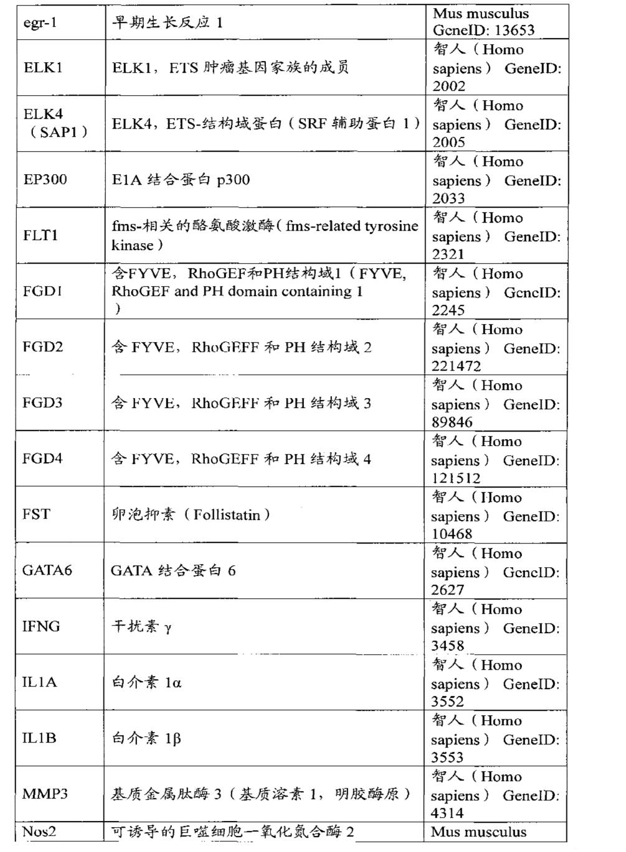 Figure CN101946009AD00181
