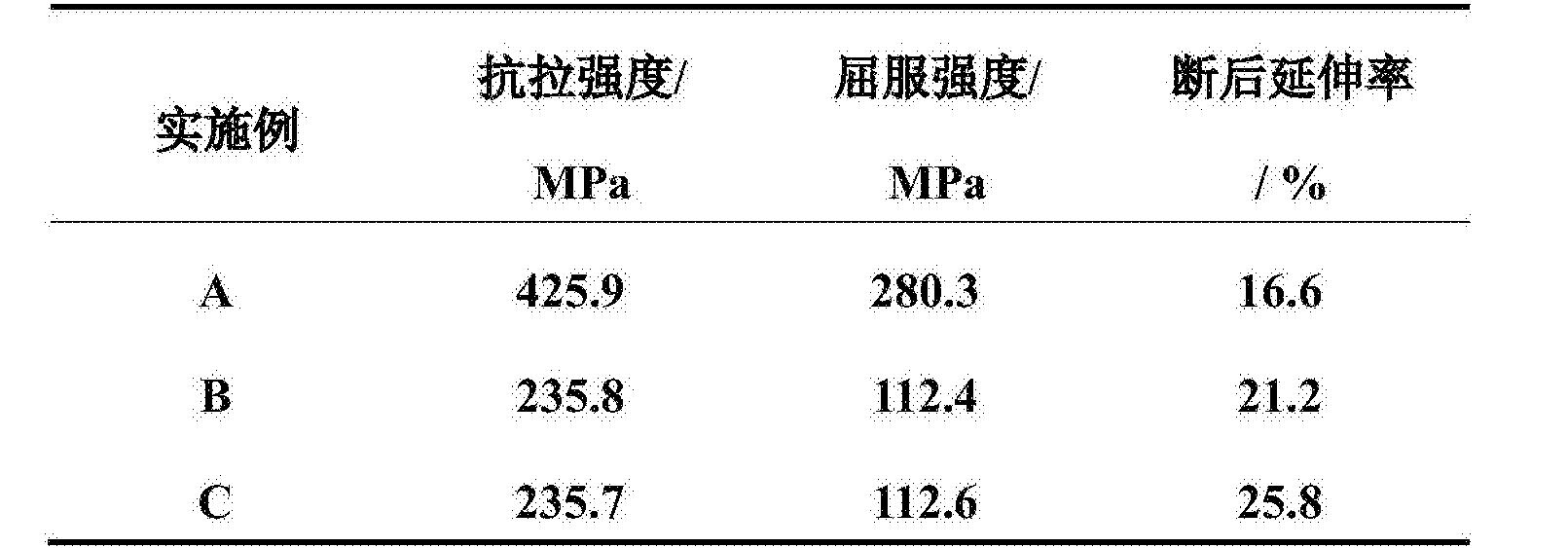 Figure CN104745902BD00061