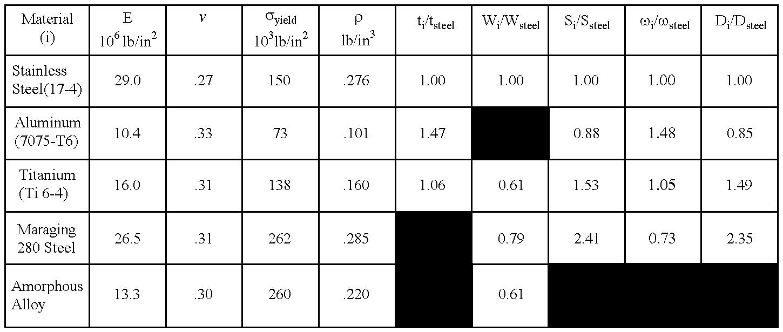 Figure US06348015-20020219-C00001