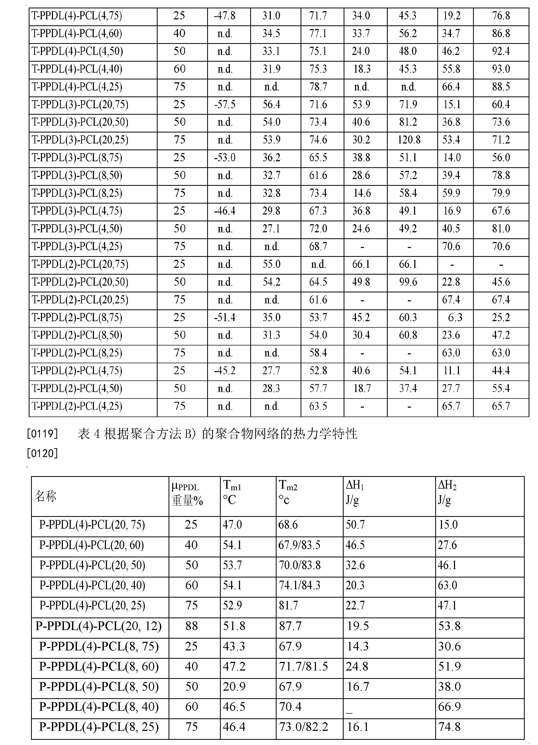Figure CN102202865BD00141