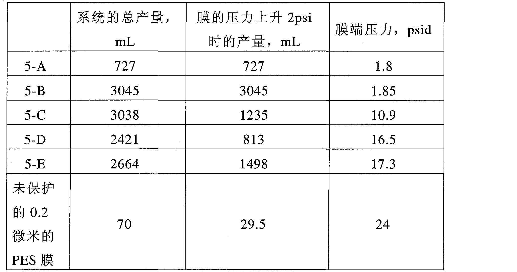 Figure CN101903296BD00141