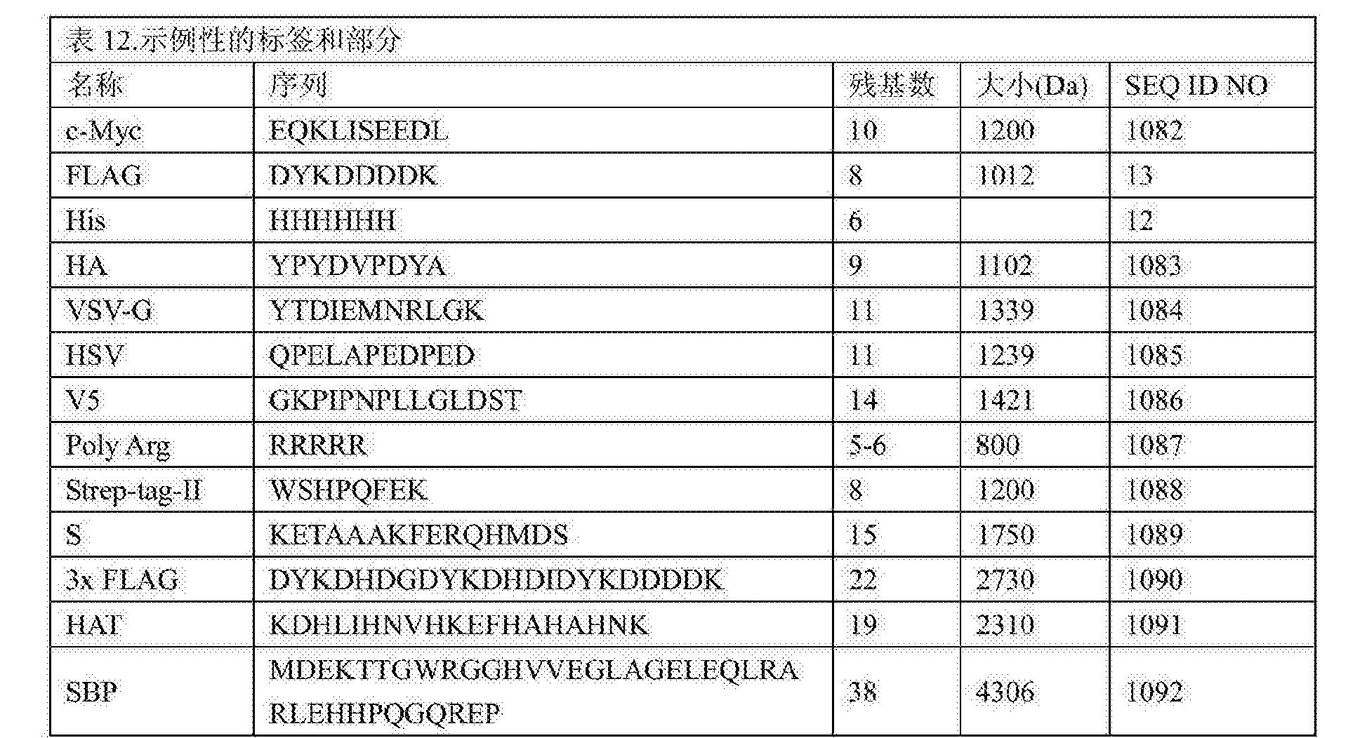 Figure CN104379602BD01161