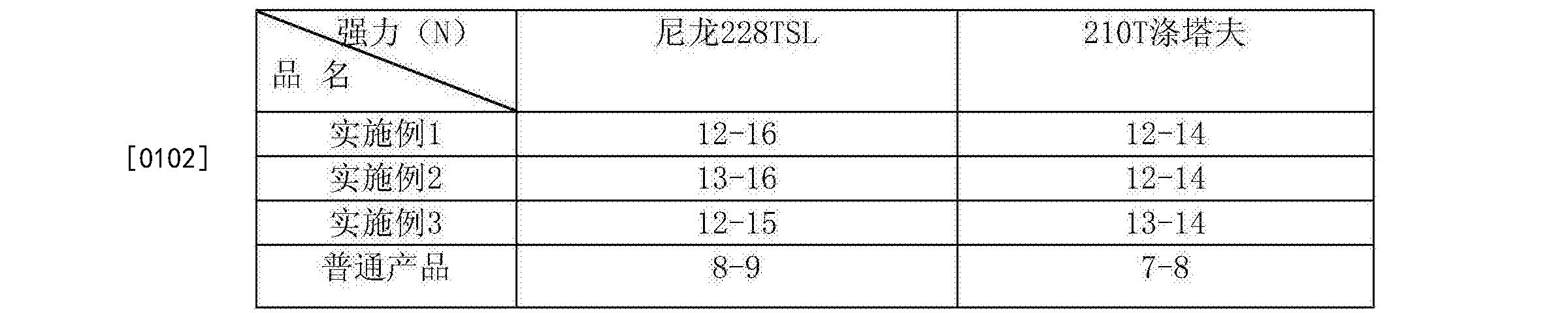 Figure CN106087454AD00082
