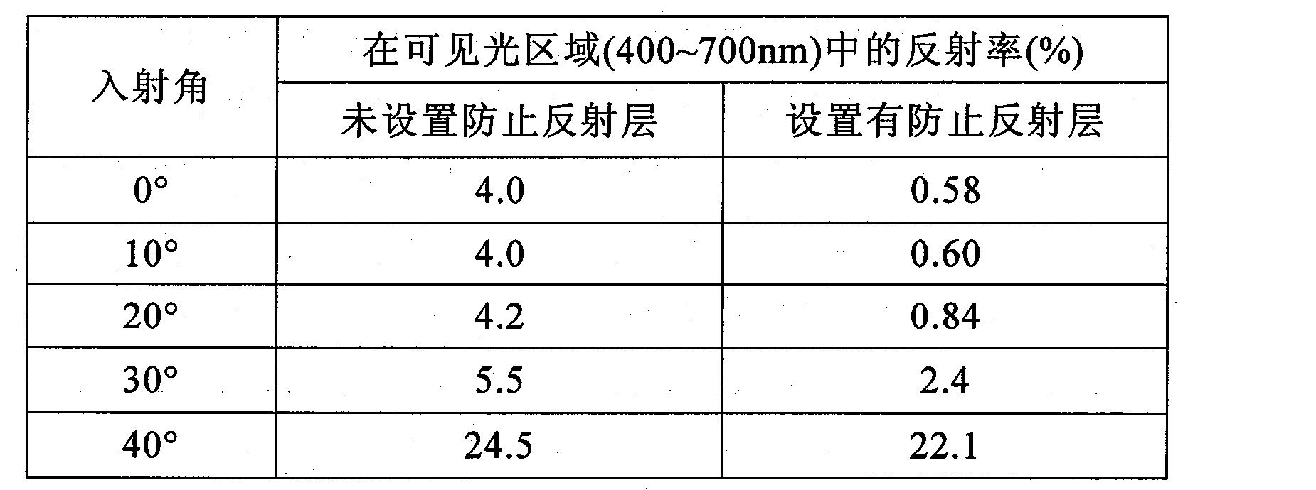 Figure CN101451673BD00131
