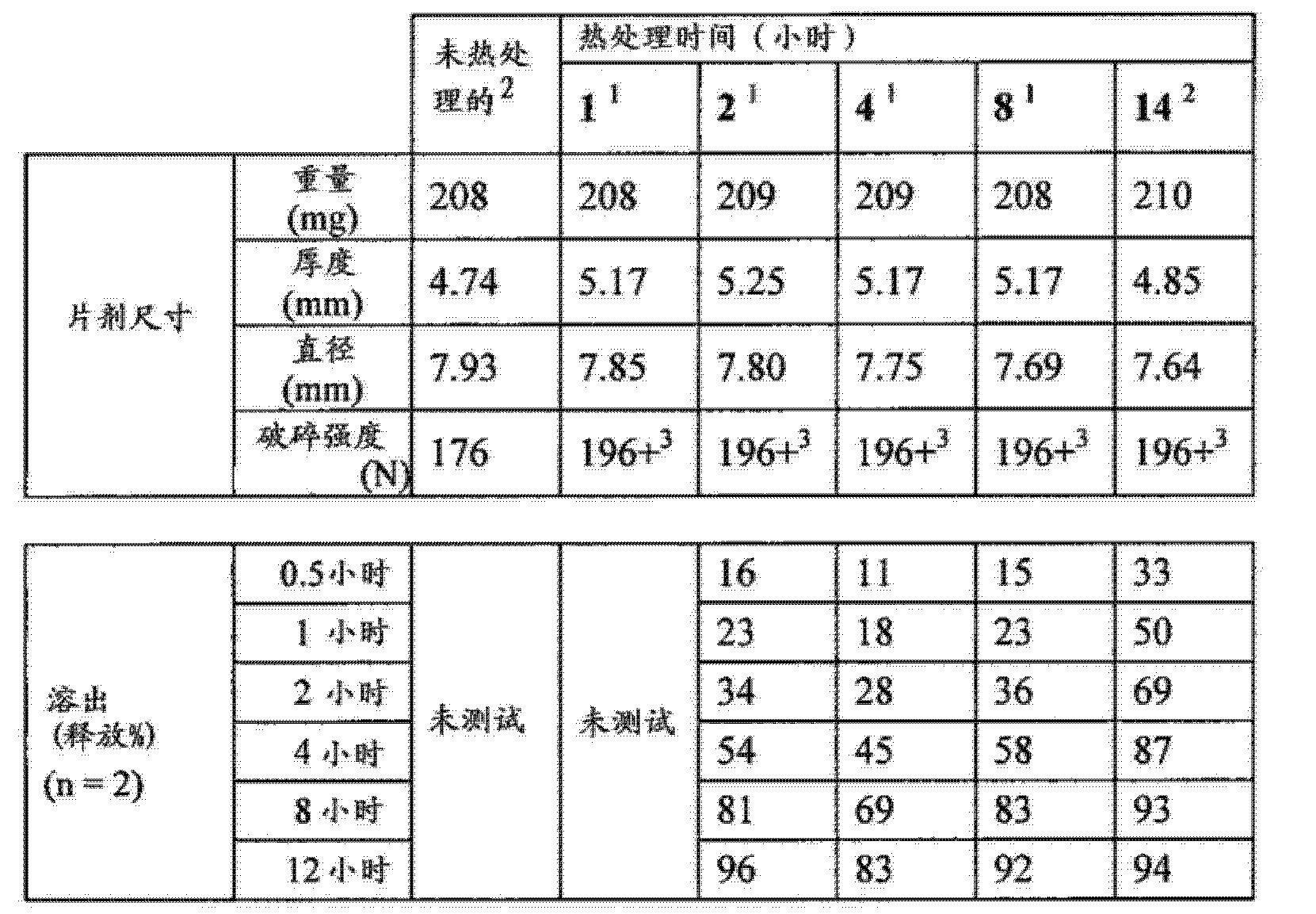 Figure CN102743355BD00641
