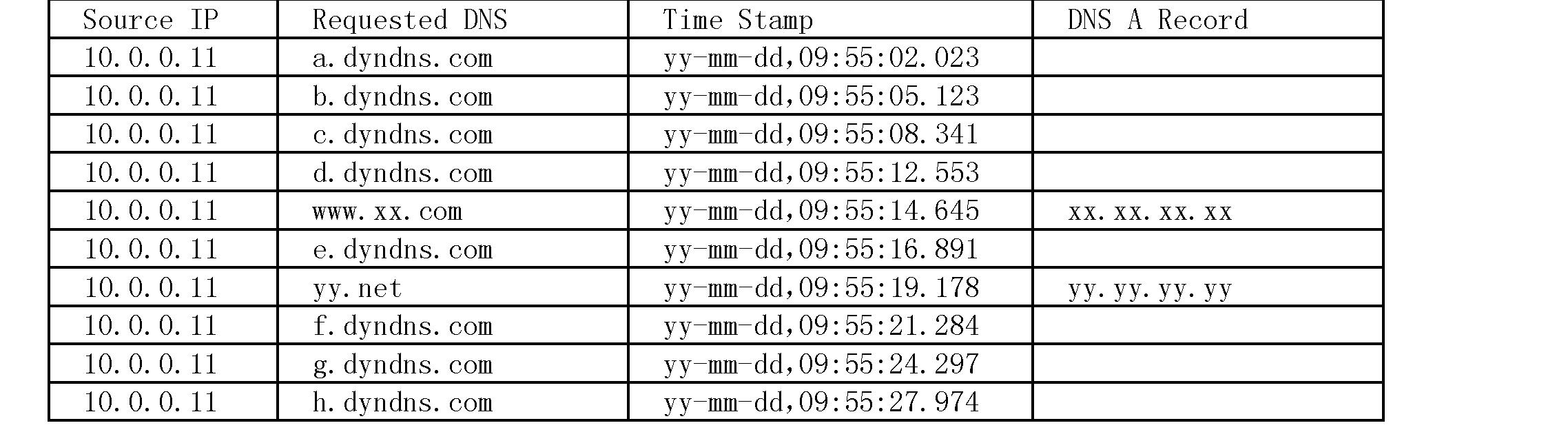 Figure CN101986642BD00081