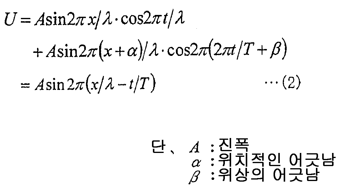 Figure 112006001898512-pct00002