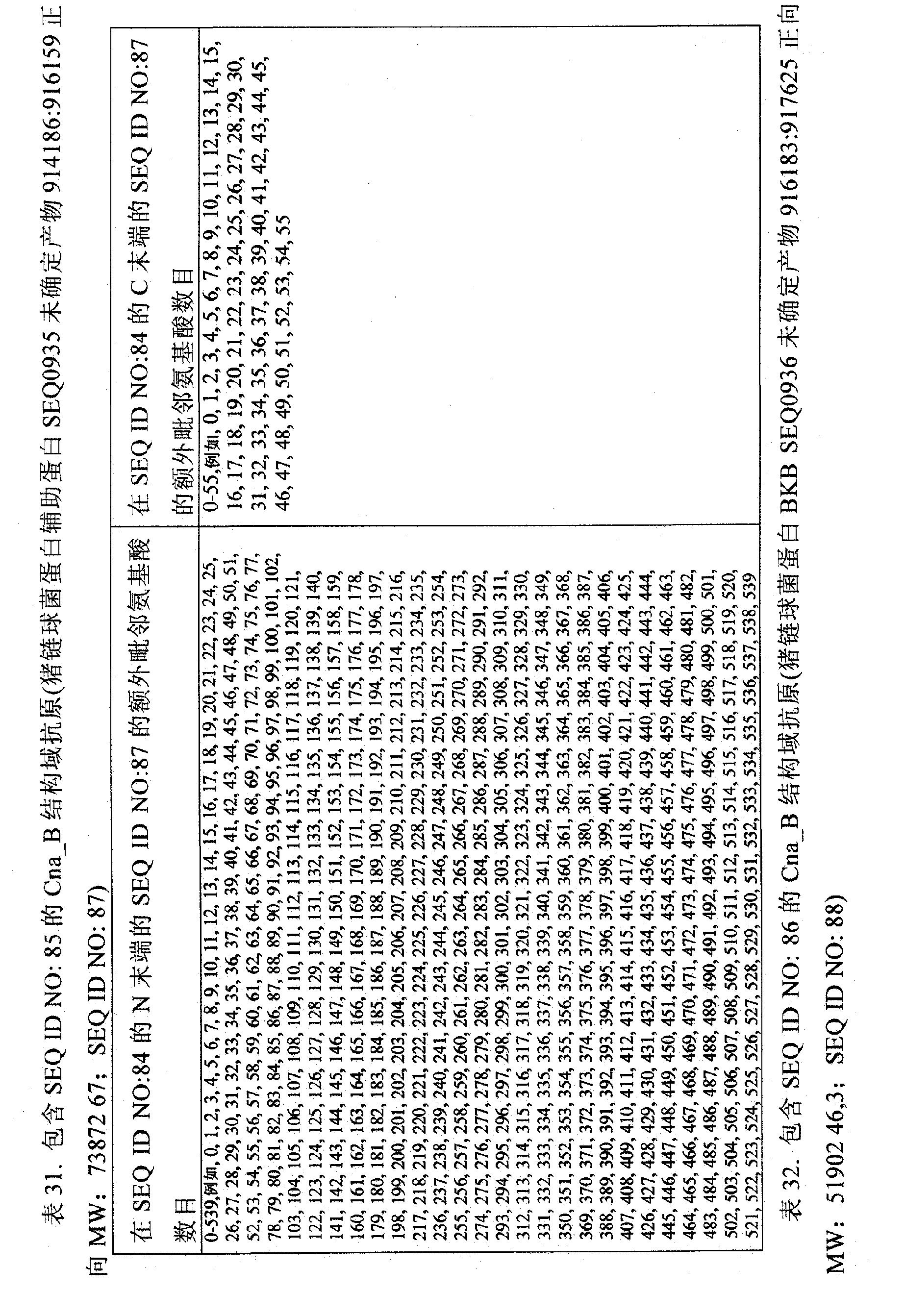 Figure CN102481349BD00451