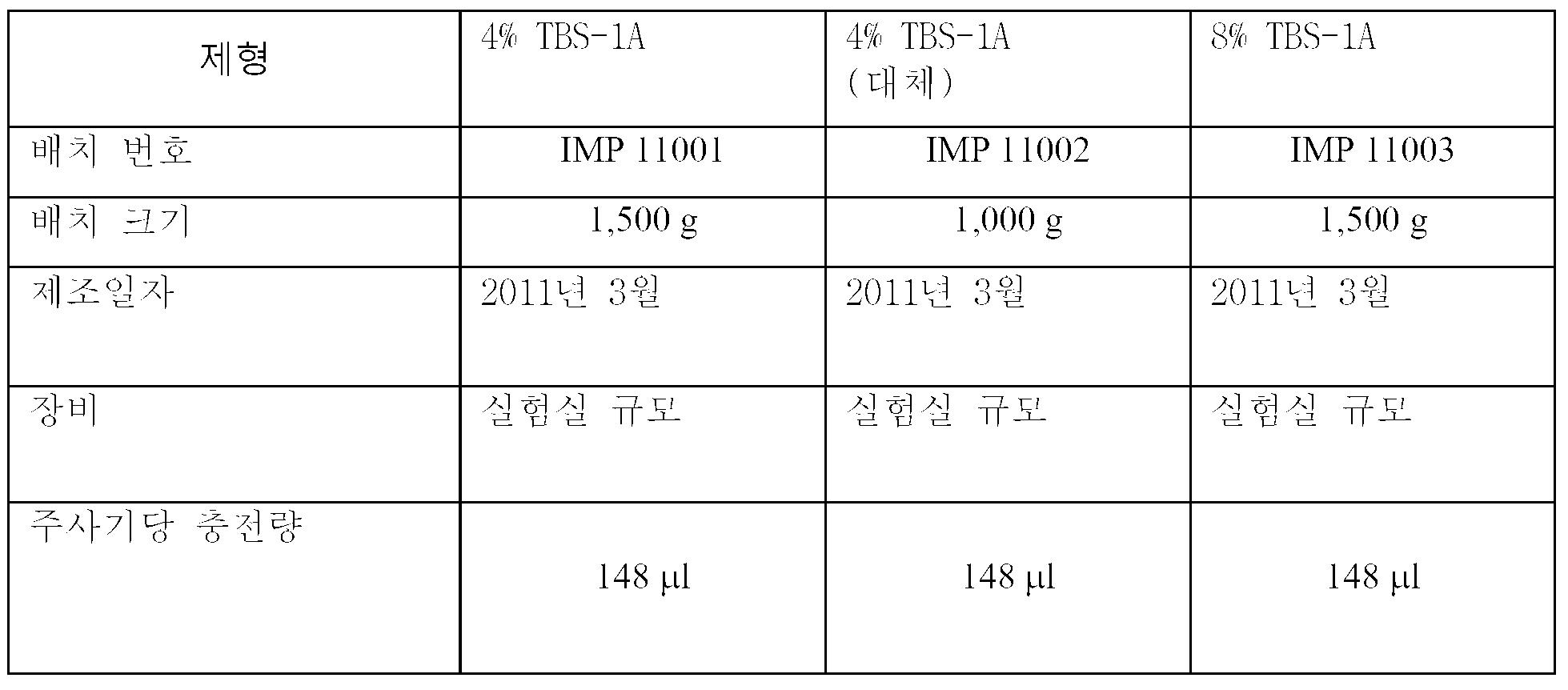 Figure pat00072