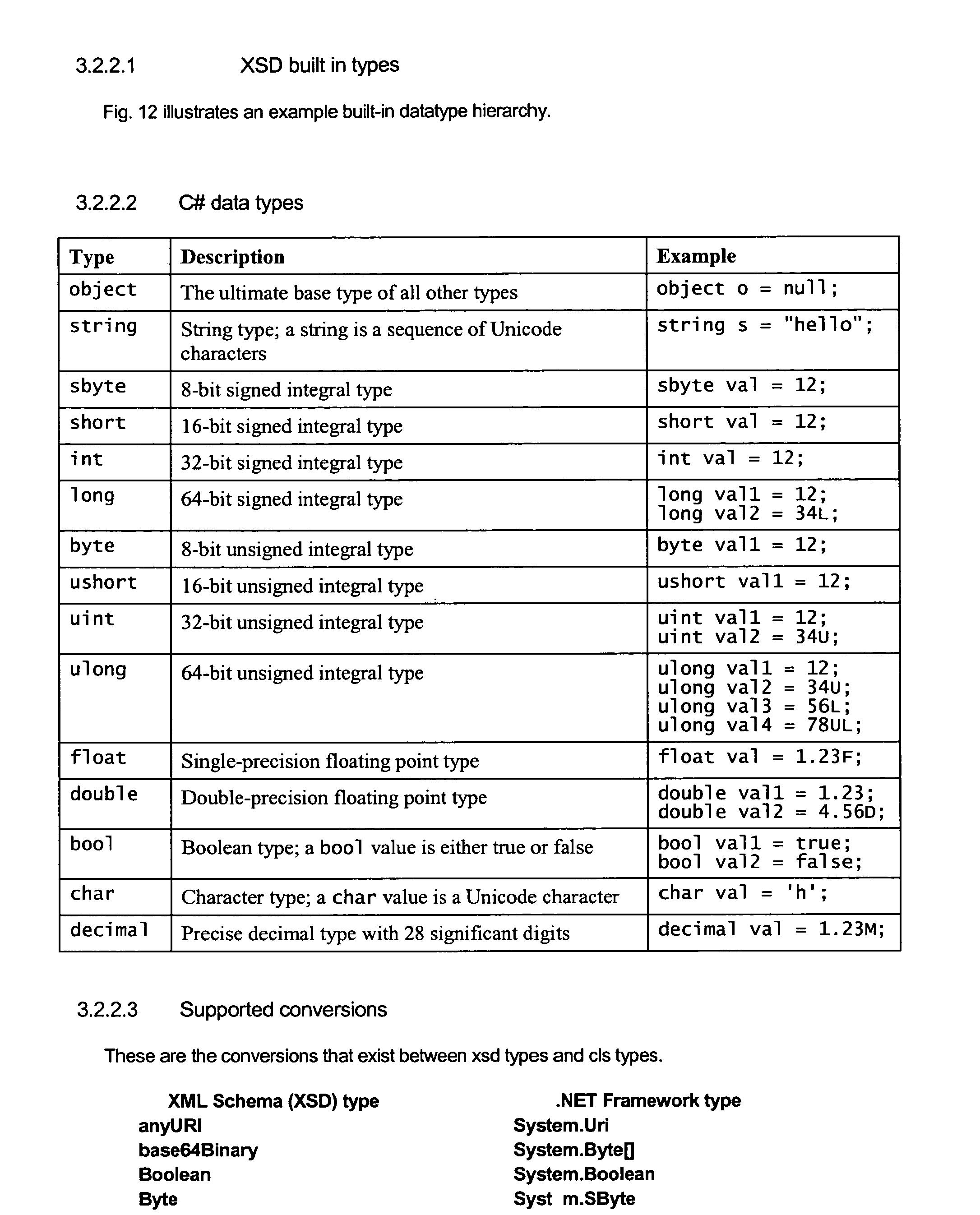 Figure US20040205179A1-20041014-P00018